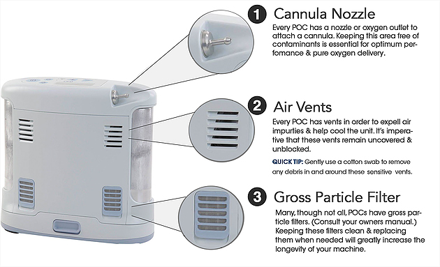 How to Clean The Outside of Your Oxygen Concentrator